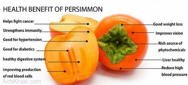 Persimmon: An Exotic